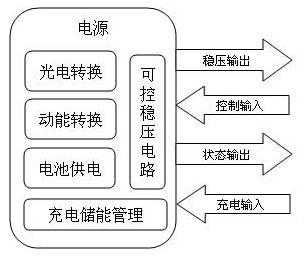 智能拐杖中电源模块的结构图